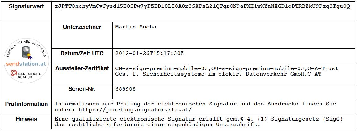 Ergänzte Signatur im PDF nach der Zeichnung